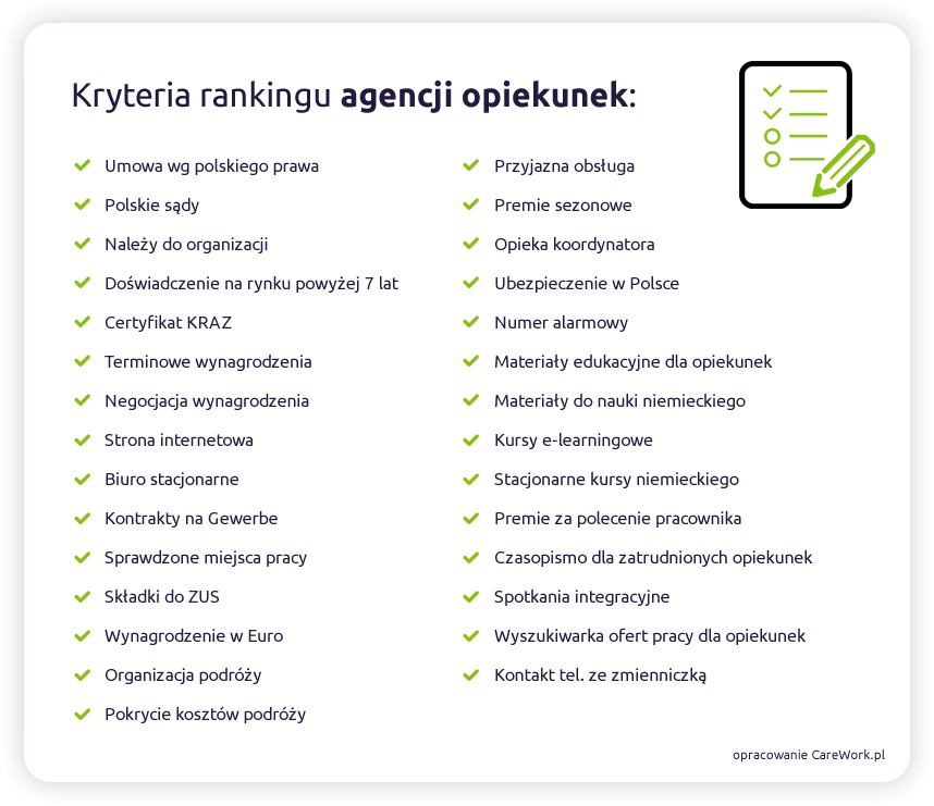 kryteria rankingu agencji opiekunek w Niemczech